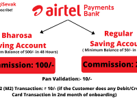 Airtel Payments Bank CSP Agent कैसे बने | New Airtel Mitra Retailer Apply Process
