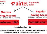 Airtel Payments Bank CSP Agent कैसे बने | New Airtel Mitra Retailer Apply Process