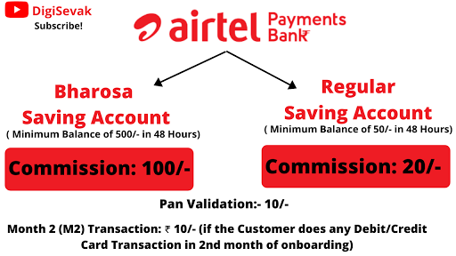 airtel Payment Bnak commition