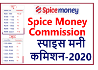 Spice Money Commission List 2021, Spice Money Atm Commission