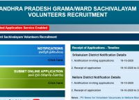 AP Grama Volunteer online Form status Check 2020