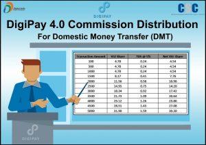 DIGI PAY DMT Commission CSC Digipay Commission